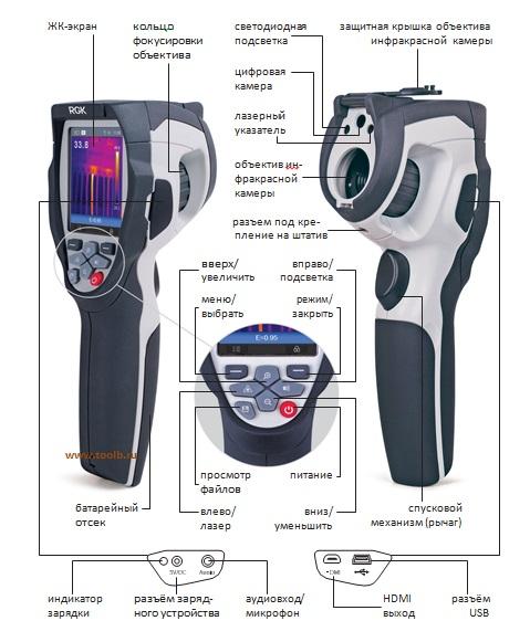 Тепловизор RGK TL80 фото, купить в интернет-магазине, заказ, цена, отзывы, характеристики, бесплатная доставка