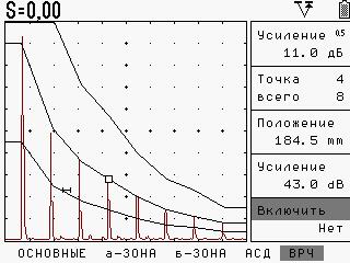 Ультразвуковой дефектоскоп УД2В-П46.Функция АРК