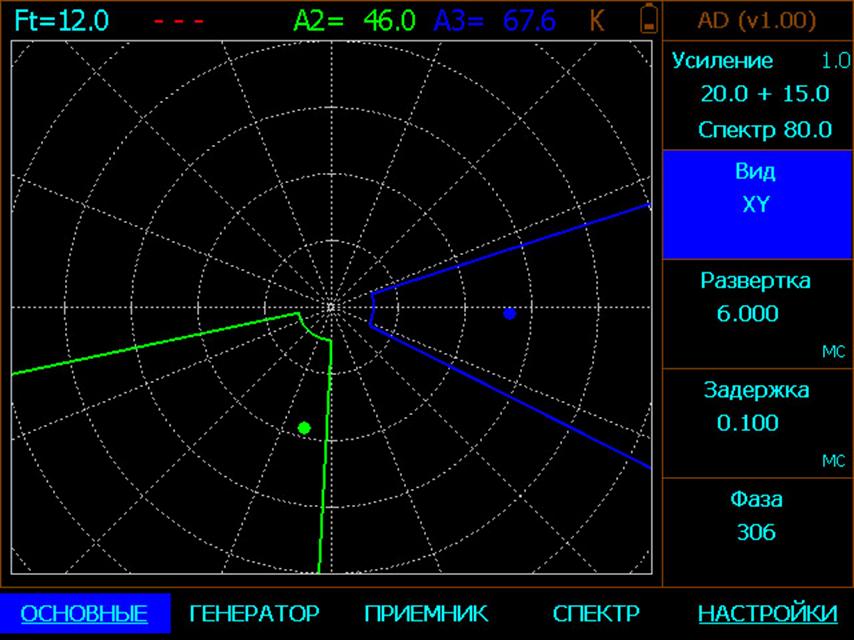 Зоны АСД в акустическом дефектоскопе АД-60К