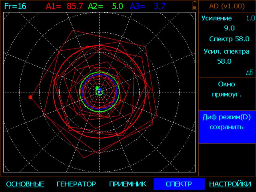 Просмотр результатов в акустическом импедансном дефектоскопе АД-60К